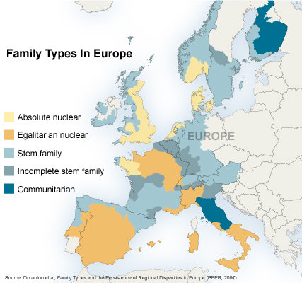 family_types_in_europe